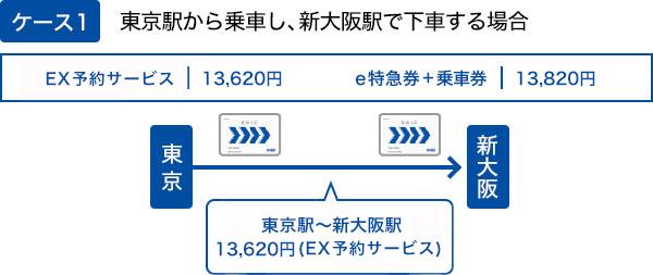 大阪 新幹線 から 福岡